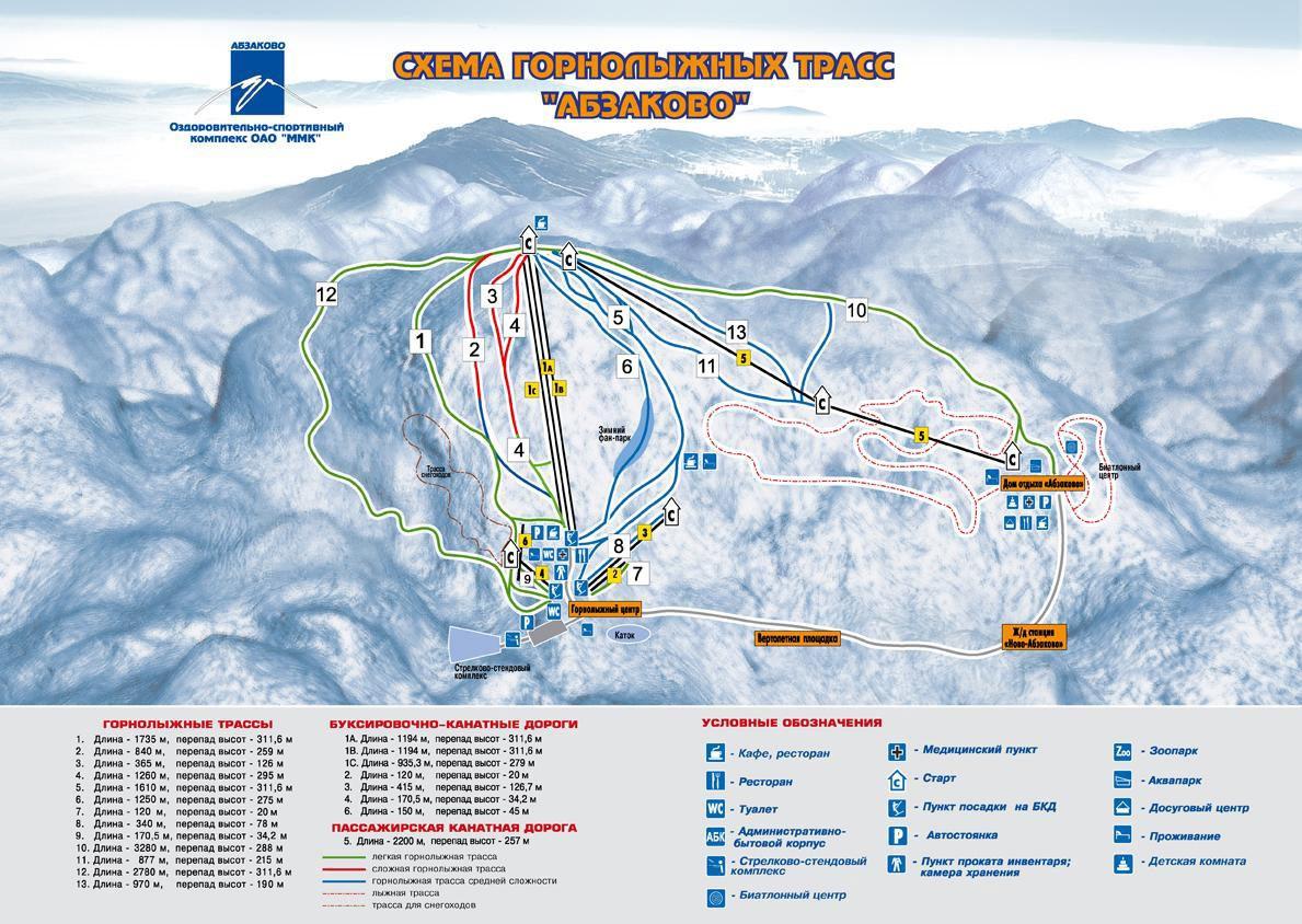 Трассы горнолыжного курорта «Абзаково»
