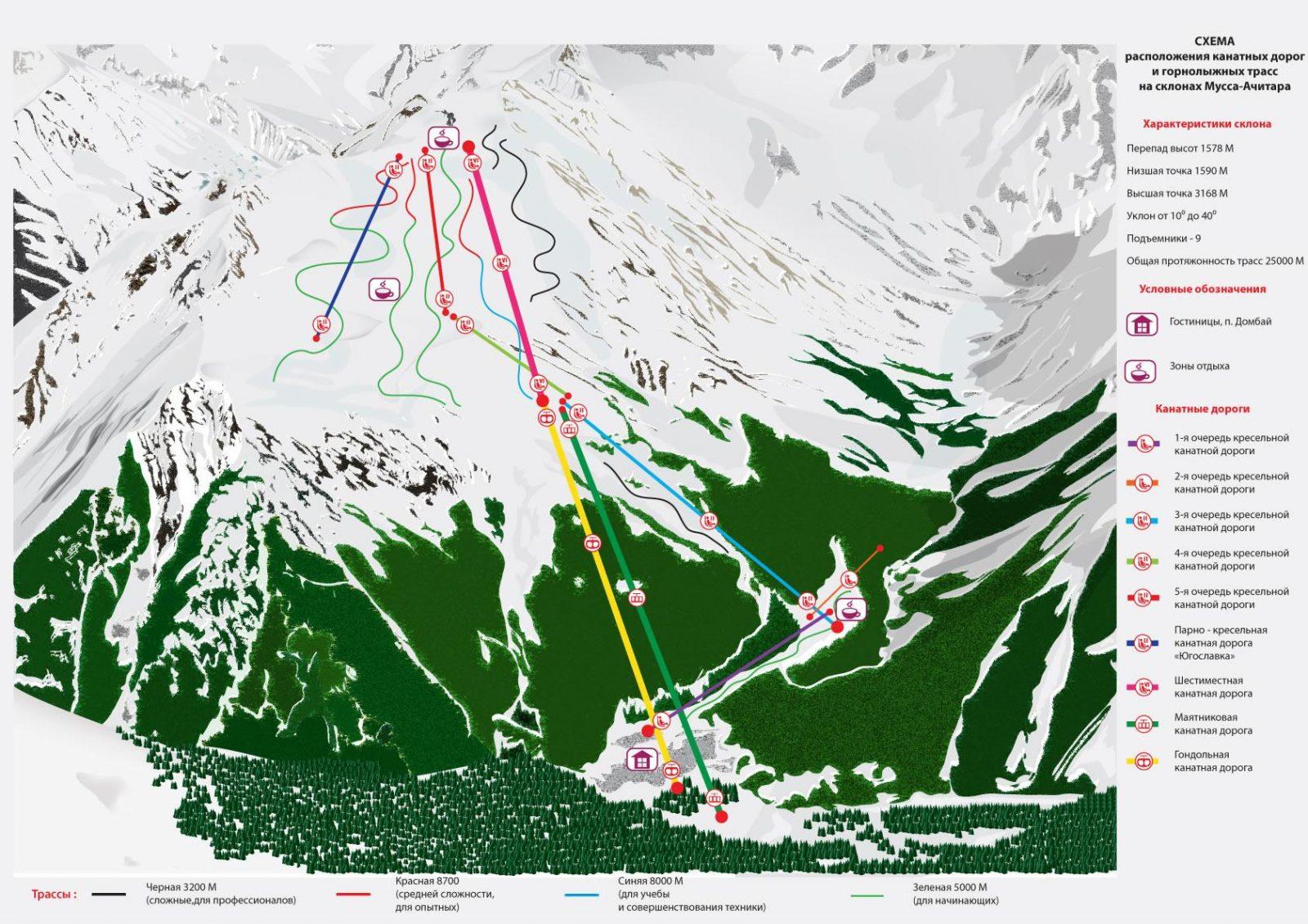 Трассы горнолыжного курорта «Домбай»