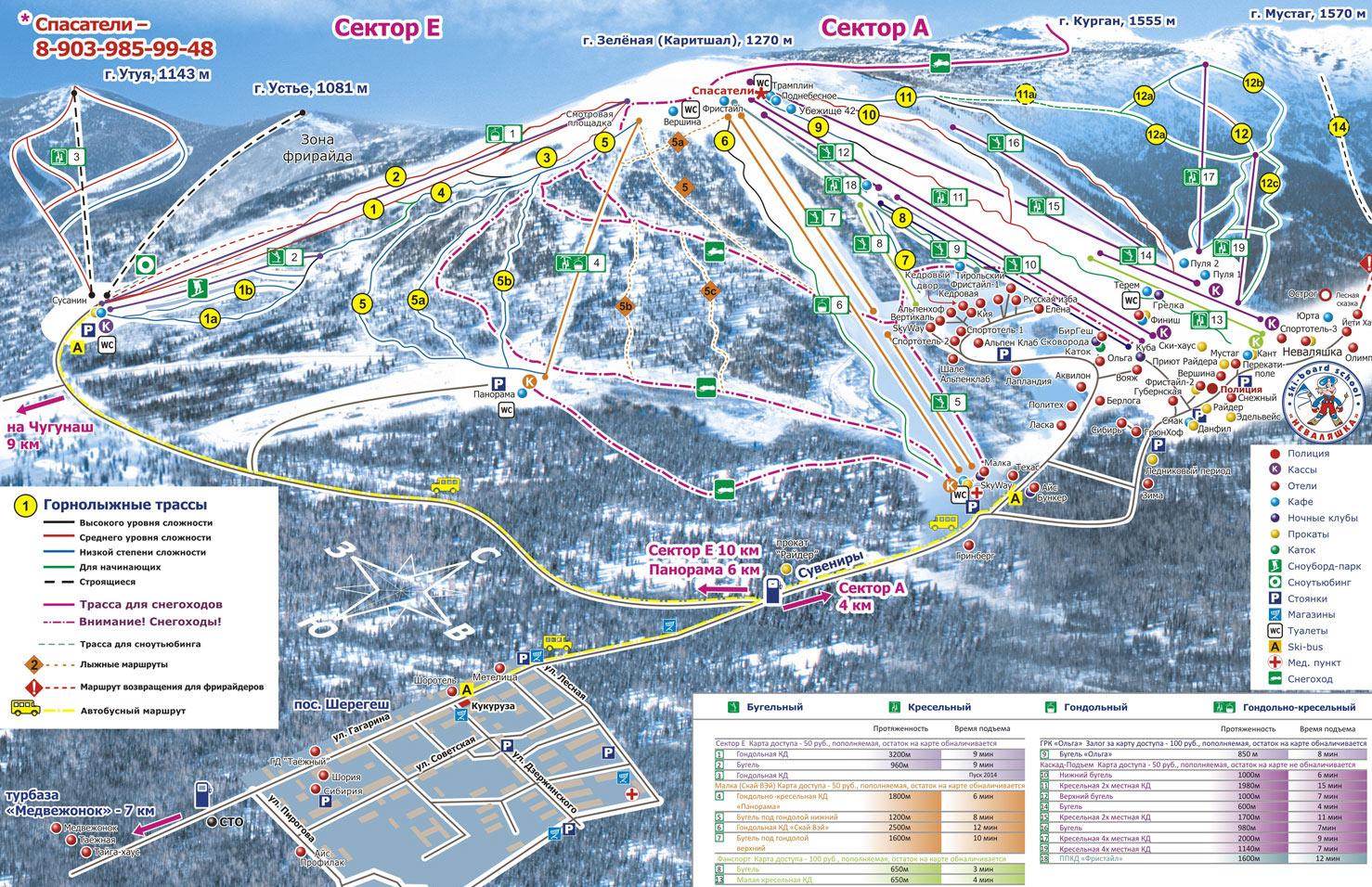 Трассы горнолыжного курорта «Шерегеш»