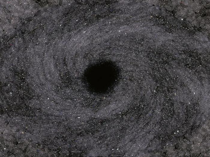 Что внутри черных дыр?