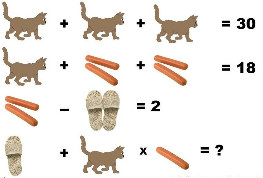 Кошка и сосиски